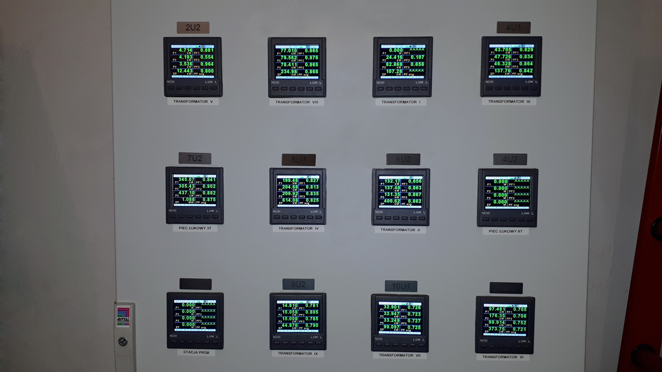 Electricity monitoring system